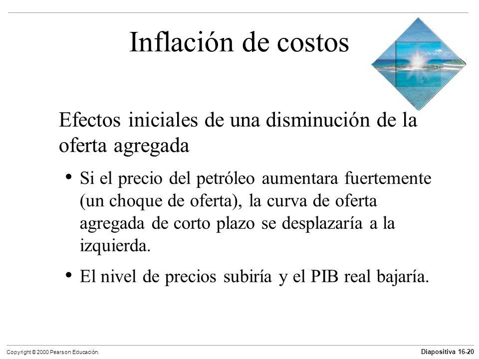 Diapositiva 16-20 Copyright © 2000 Pearson Educación. Inflación de costos Efectos iniciales de una disminución de la oferta agregada Si el precio del