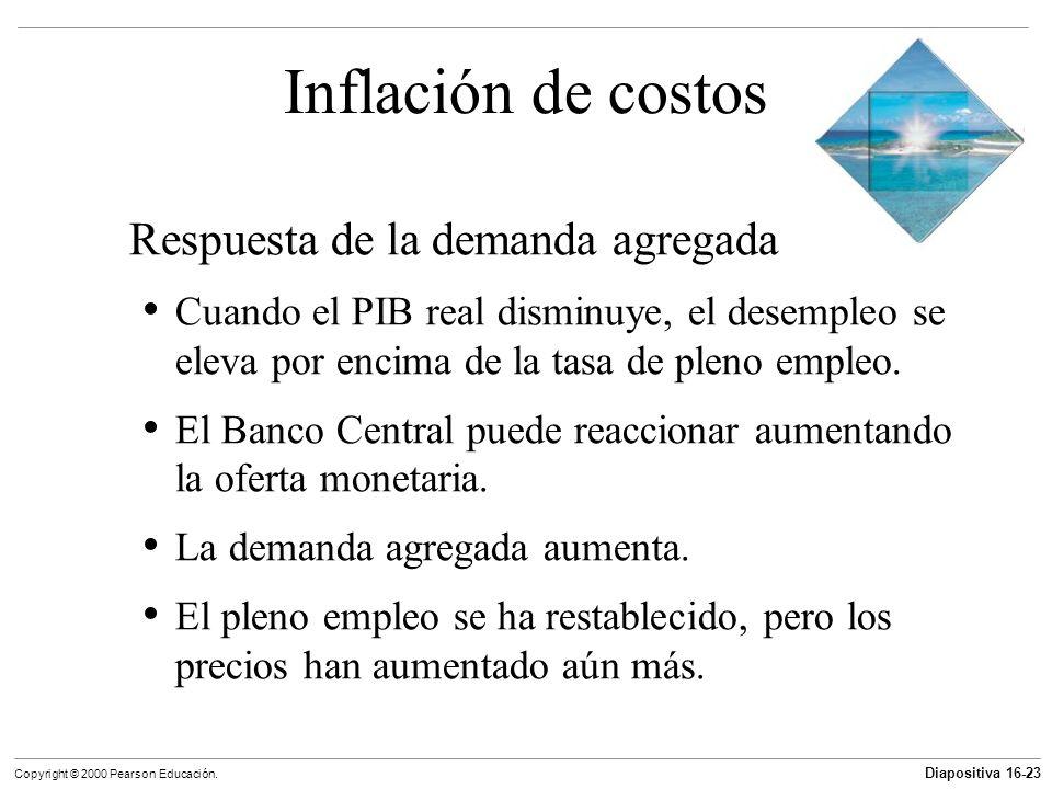 Diapositiva 16-23 Copyright © 2000 Pearson Educación. Inflación de costos Respuesta de la demanda agregada Cuando el PIB real disminuye, el desempleo
