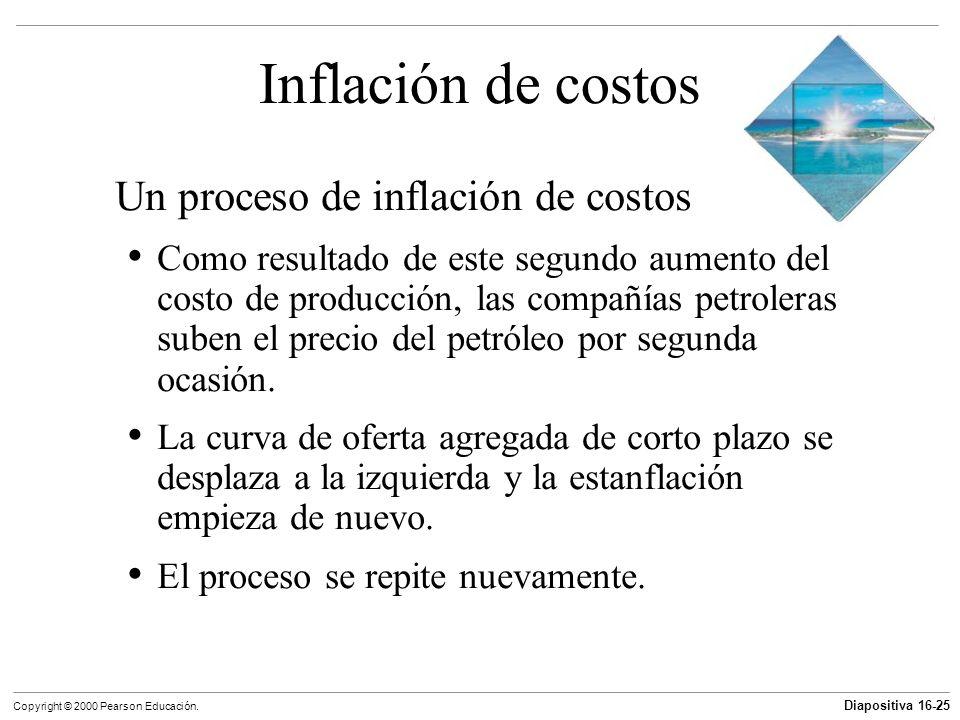 Diapositiva 16-25 Copyright © 2000 Pearson Educación. Inflación de costos Un proceso de inflación de costos Como resultado de este segundo aumento del
