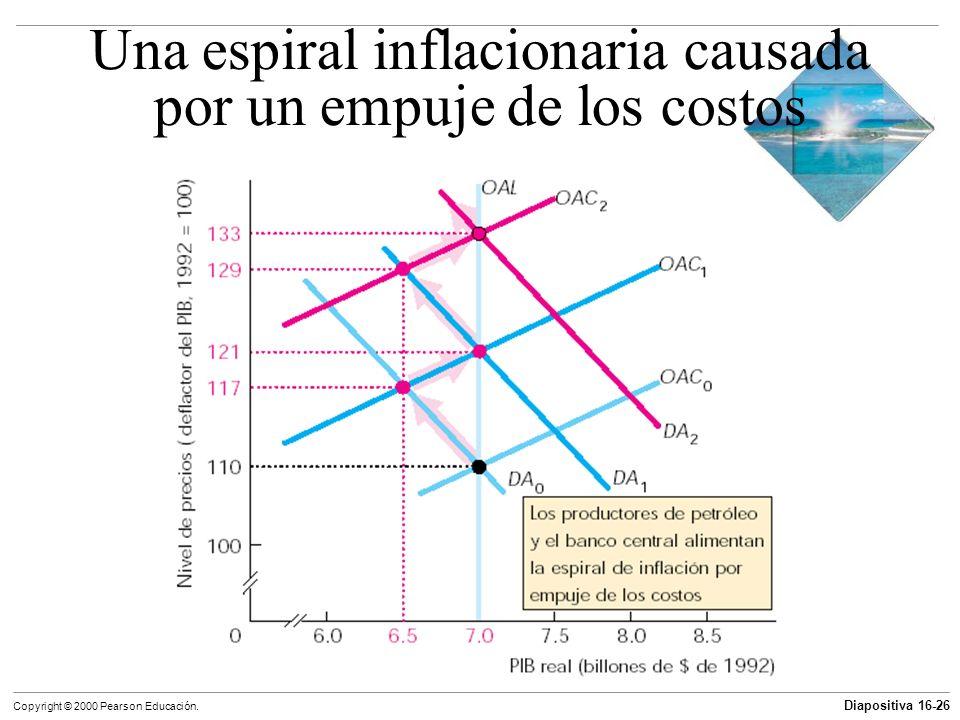 Diapositiva 16-26 Copyright © 2000 Pearson Educación. Una espiral inflacionaria causada por un empuje de los costos