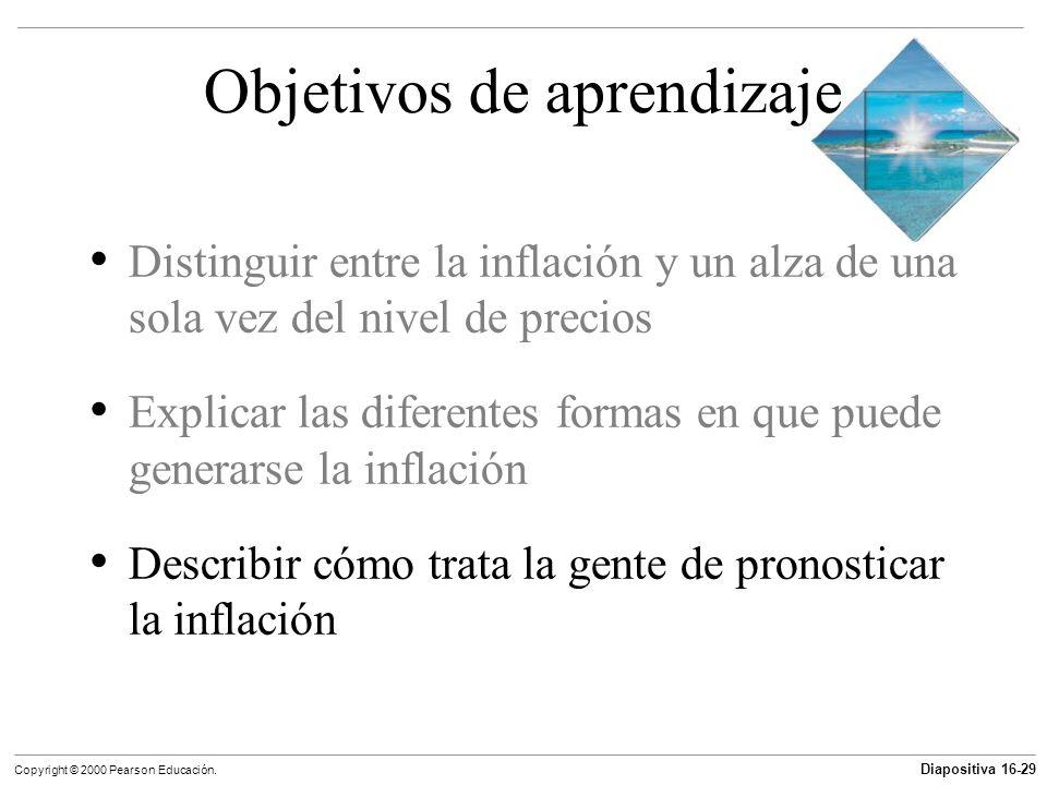 Diapositiva 16-29 Copyright © 2000 Pearson Educación. Objetivos de aprendizaje Distinguir entre la inflación y un alza de una sola vez del nivel de pr