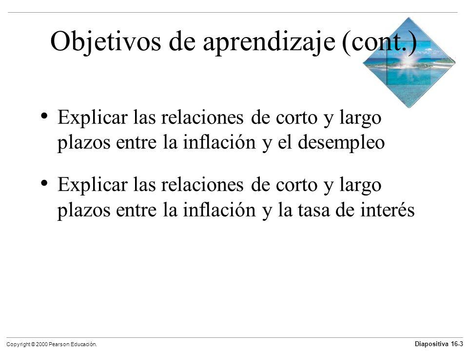 Diapositiva 16-3 Copyright © 2000 Pearson Educación. Objetivos de aprendizaje (cont.) Explicar las relaciones de corto y largo plazos entre la inflaci