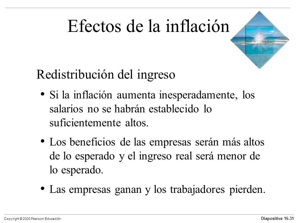 Diapositiva 16-31 Copyright © 2000 Pearson Educación. Efectos de la inflación Redistribución del ingreso Si la inflación aumenta inesperadamente, los