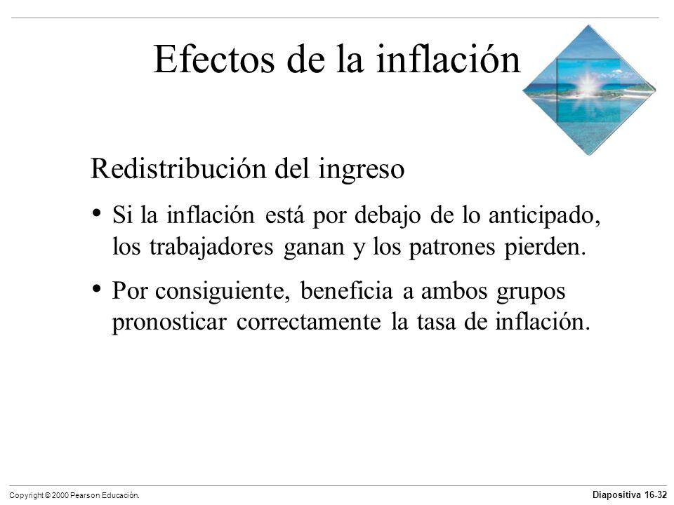 Diapositiva 16-32 Copyright © 2000 Pearson Educación. Efectos de la inflación Redistribución del ingreso Si la inflación está por debajo de lo anticip
