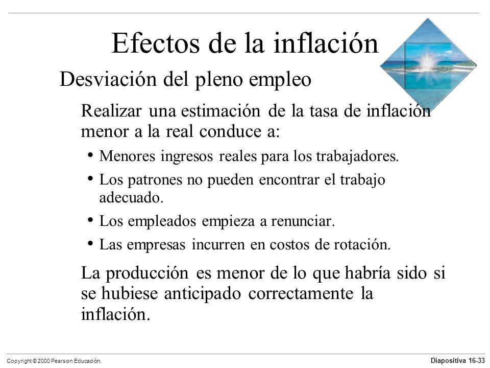 Diapositiva 16-33 Copyright © 2000 Pearson Educación. Efectos de la inflación Desviación del pleno empleo Realizar una estimación de la tasa de inflac