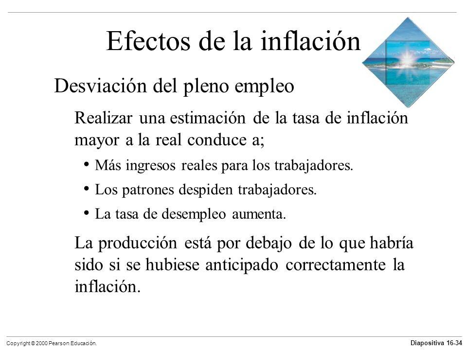 Diapositiva 16-34 Copyright © 2000 Pearson Educación. Efectos de la inflación Desviación del pleno empleo Realizar una estimación de la tasa de inflac