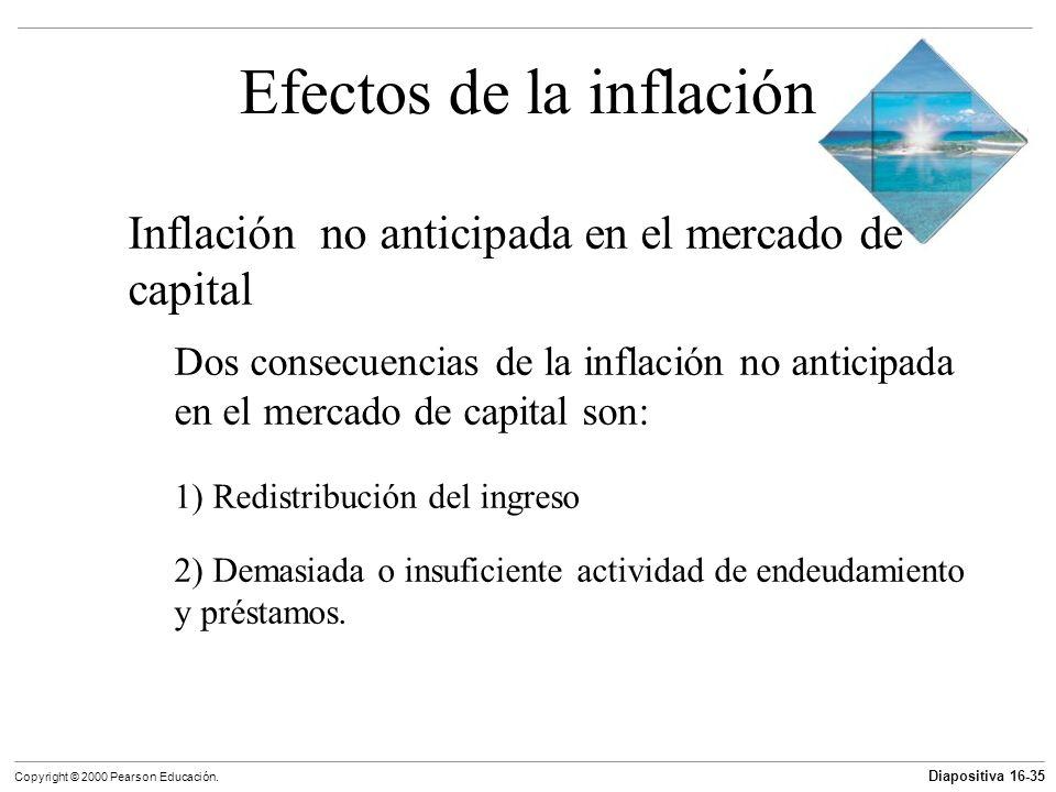 Diapositiva 16-35 Copyright © 2000 Pearson Educación. Efectos de la inflación Inflación no anticipada en el mercado de capital Dos consecuencias de la