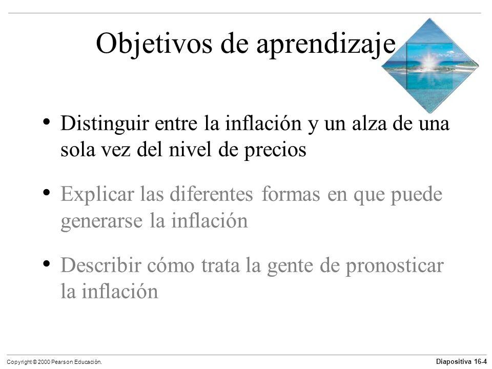 Diapositiva 16-4 Copyright © 2000 Pearson Educación. Objetivos de aprendizaje Distinguir entre la inflación y un alza de una sola vez del nivel de pre