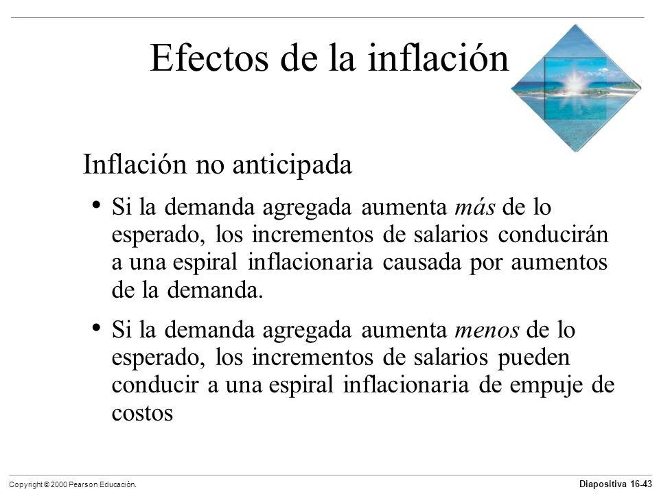 Diapositiva 16-43 Copyright © 2000 Pearson Educación. Efectos de la inflación Inflación no anticipada Si la demanda agregada aumenta más de lo esperad
