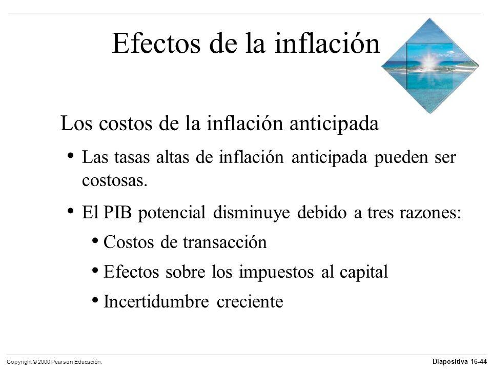 Diapositiva 16-44 Copyright © 2000 Pearson Educación. Efectos de la inflación Los costos de la inflación anticipada Las tasas altas de inflación antic