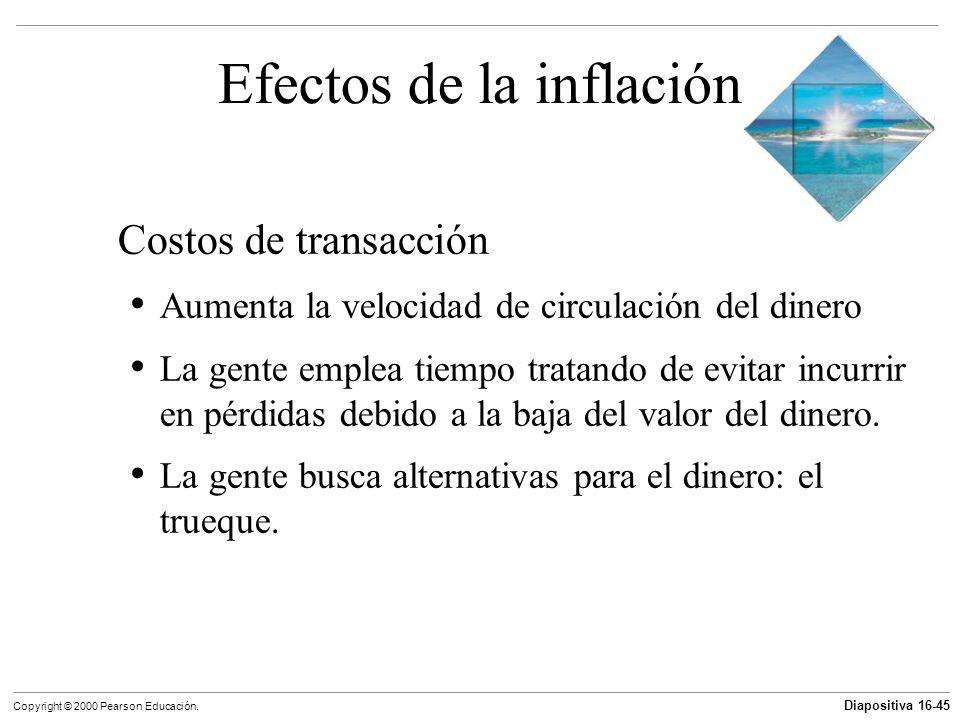 Diapositiva 16-45 Copyright © 2000 Pearson Educación. Efectos de la inflación Costos de transacción Aumenta la velocidad de circulación del dinero La