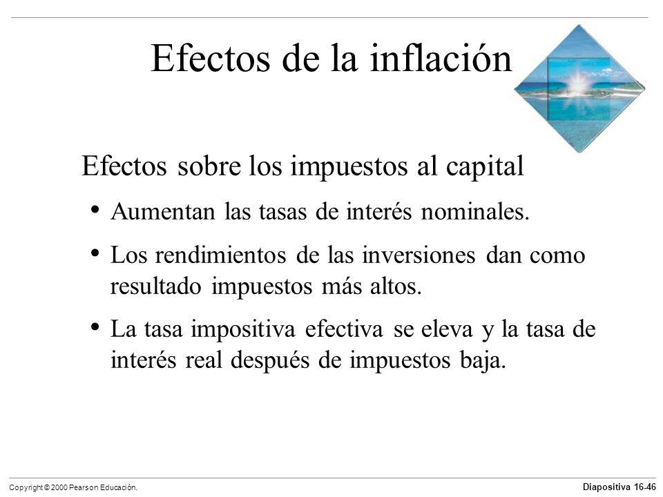 Diapositiva 16-46 Copyright © 2000 Pearson Educación. Efectos de la inflación Efectos sobre los impuestos al capital Aumentan las tasas de interés nom
