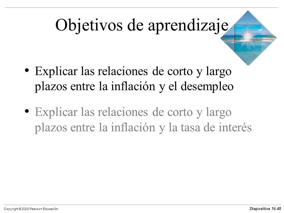 Diapositiva 16-48 Copyright © 2000 Pearson Educación. Objetivos de aprendizaje Explicar las relaciones de corto y largo plazos entre la inflación y el