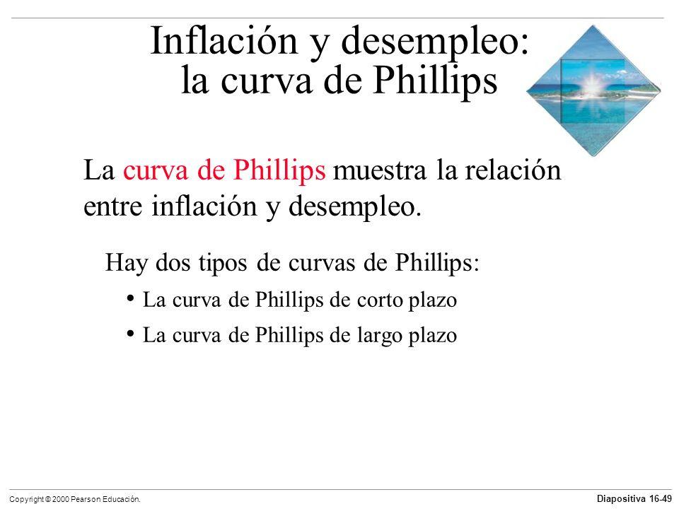 Diapositiva 16-49 Copyright © 2000 Pearson Educación. Inflación y desempleo: la curva de Phillips La curva de Phillips muestra la relación entre infla