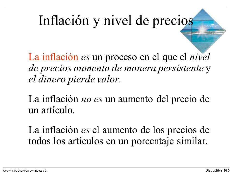 Diapositiva 16-5 Copyright © 2000 Pearson Educación. Inflación y nivel de precios La inflación es un proceso en el que el nivel de precios aumenta de
