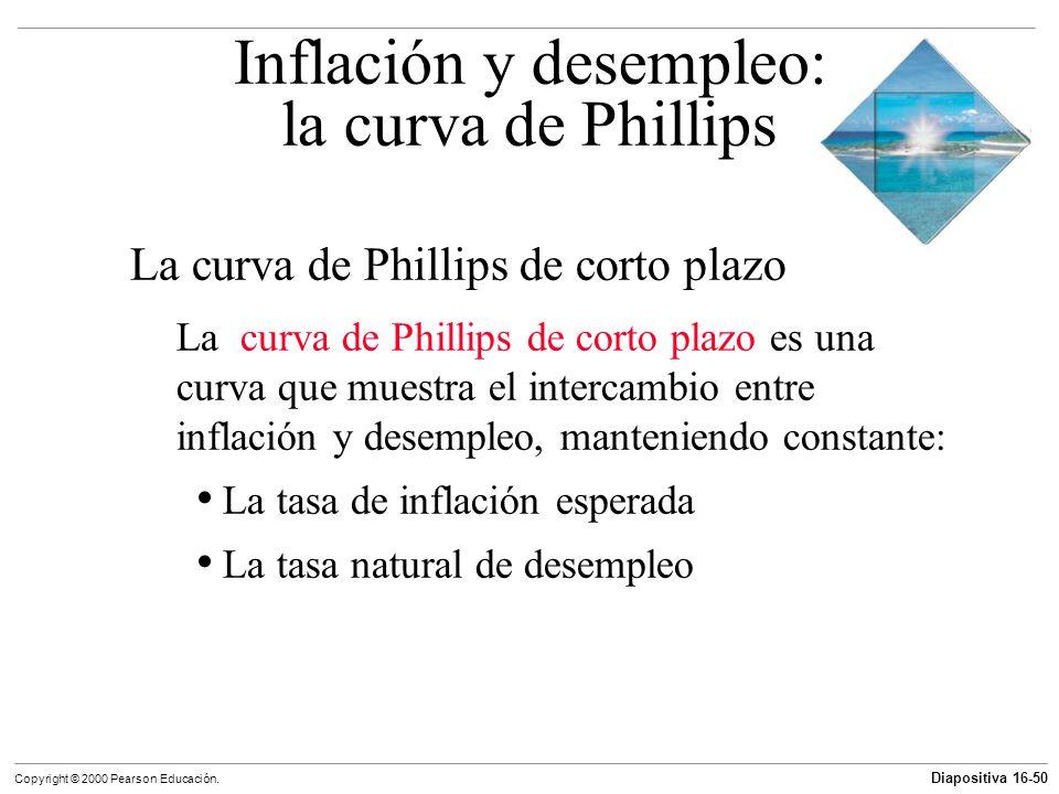 Diapositiva 16-50 Copyright © 2000 Pearson Educación. La curva de Phillips de corto plazo La curva de Phillips de corto plazo es una curva que muestra