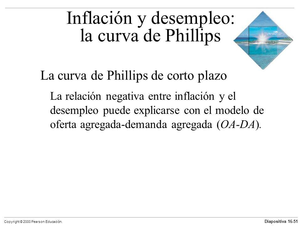 Diapositiva 16-51 Copyright © 2000 Pearson Educación. La curva de Phillips de corto plazo La relación negativa entre inflación y el desempleo puede ex