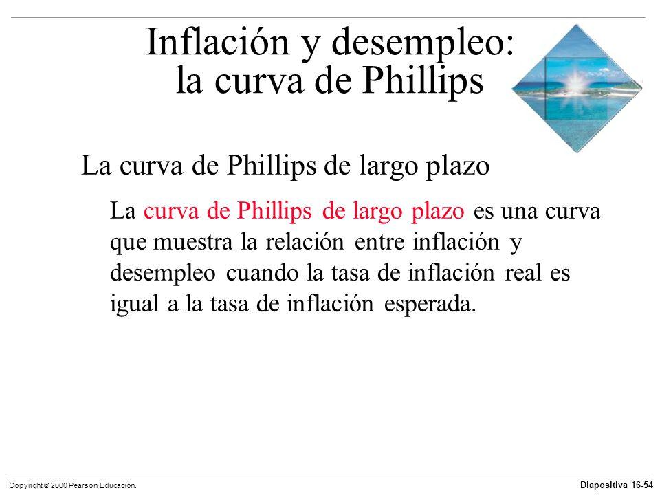 Diapositiva 16-54 Copyright © 2000 Pearson Educación. Inflación y desempleo: la curva de Phillips La curva de Phillips de largo plazo La curva de Phil