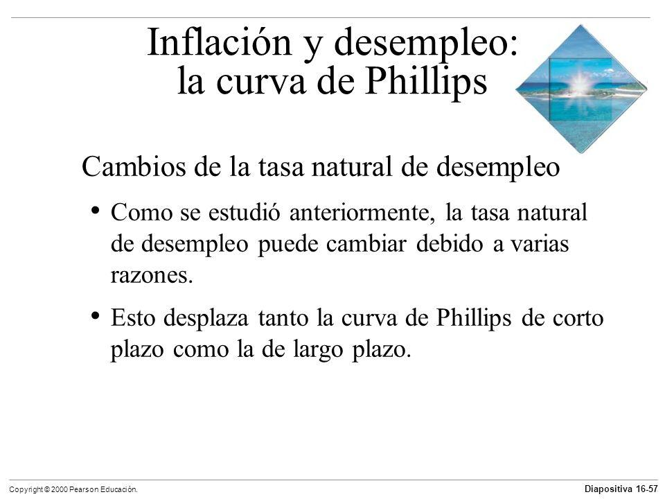 Diapositiva 16-57 Copyright © 2000 Pearson Educación. Cambios de la tasa natural de desempleo Como se estudió anteriormente, la tasa natural de desemp