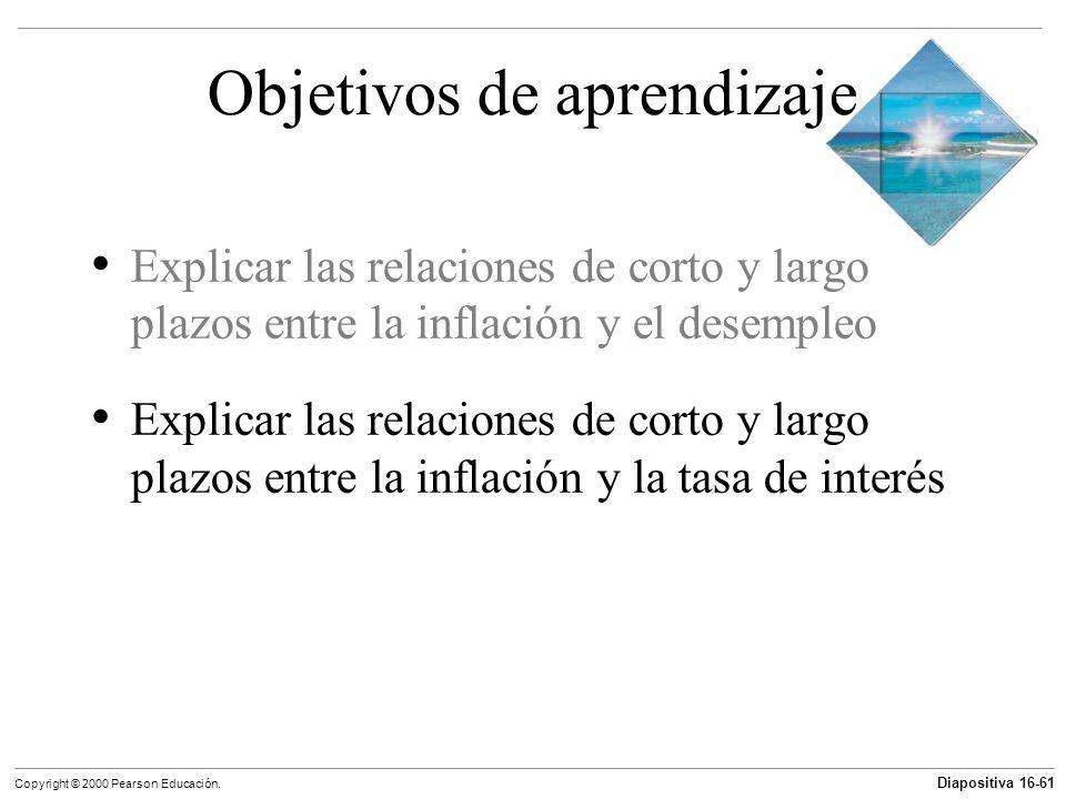 Diapositiva 16-61 Copyright © 2000 Pearson Educación. Objetivos de aprendizaje Explicar las relaciones de corto y largo plazos entre la inflación y el