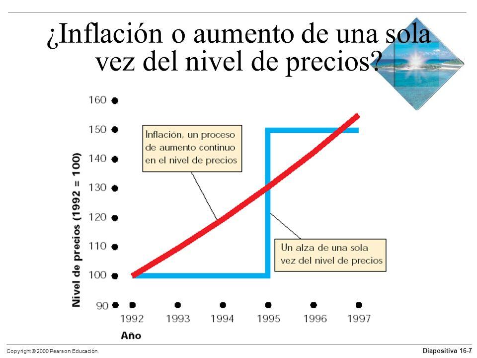Diapositiva 16-7 Copyright © 2000 Pearson Educación. ¿Inflación o aumento de una sola vez del nivel de precios?