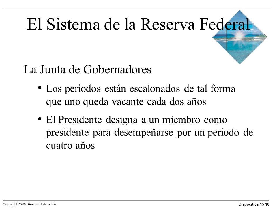 Diapositiva 15-10 Copyright © 2000 Pearson Educación El Sistema de la Reserva Federal La Junta de Gobernadores Los periodos están escalonados de tal f
