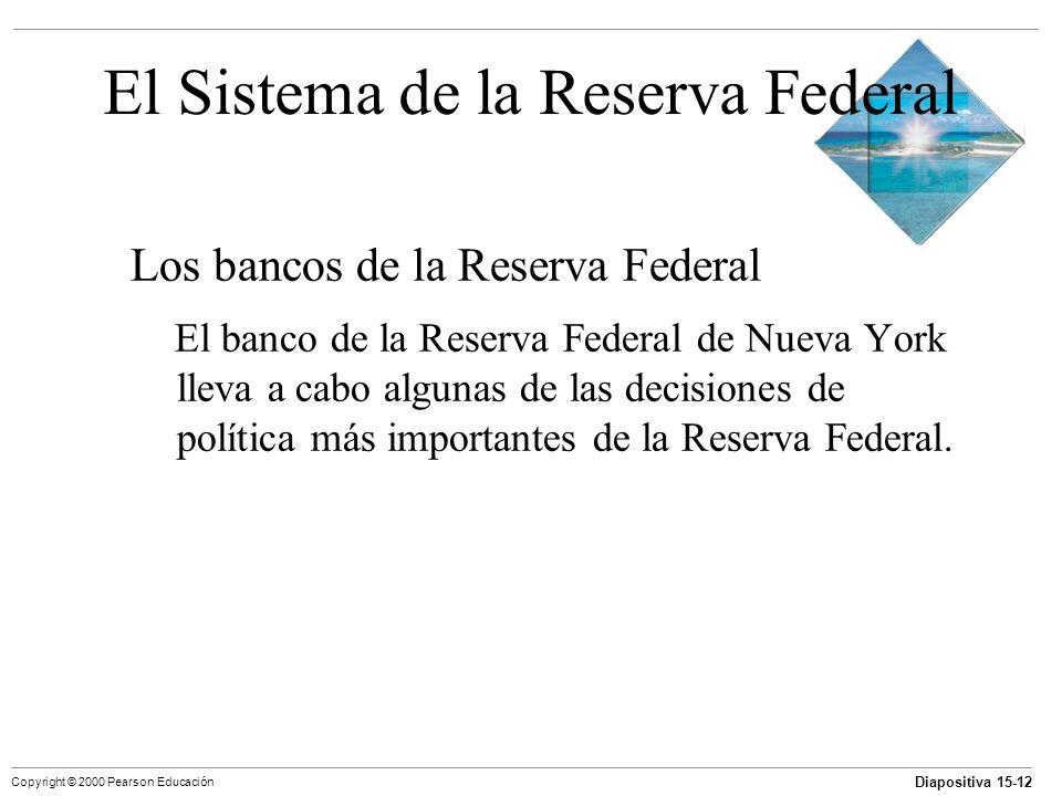 Diapositiva 15-12 Copyright © 2000 Pearson Educación El Sistema de la Reserva Federal Los bancos de la Reserva Federal El banco de la Reserva Federal