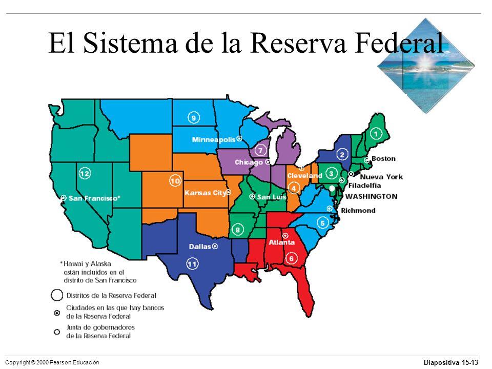 Diapositiva 15-13 Copyright © 2000 Pearson Educación El Sistema de la Reserva Federal
