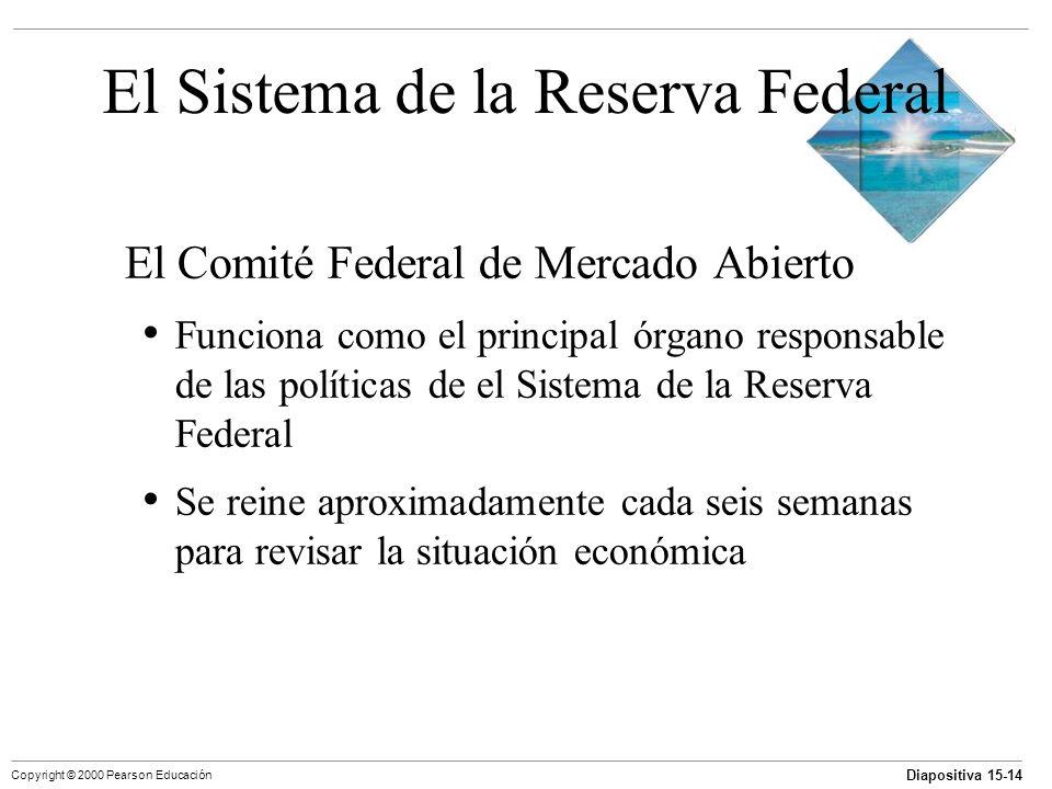 Diapositiva 15-14 Copyright © 2000 Pearson Educación El Sistema de la Reserva Federal El Comité Federal de Mercado Abierto Funciona como el principal