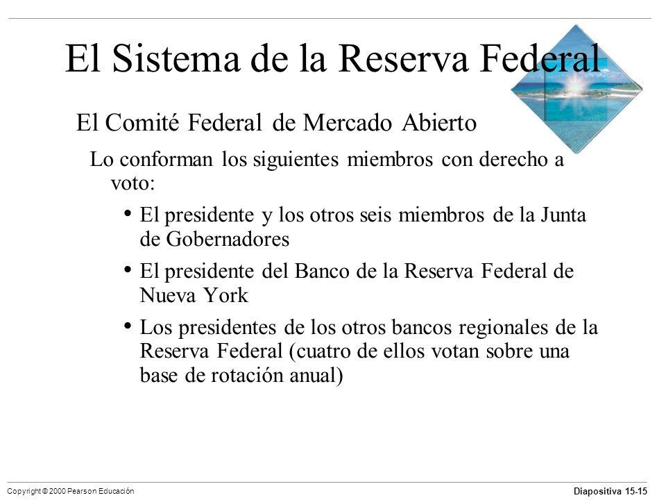 Diapositiva 15-15 Copyright © 2000 Pearson Educación El Sistema de la Reserva Federal El Comité Federal de Mercado Abierto Lo conforman los siguientes