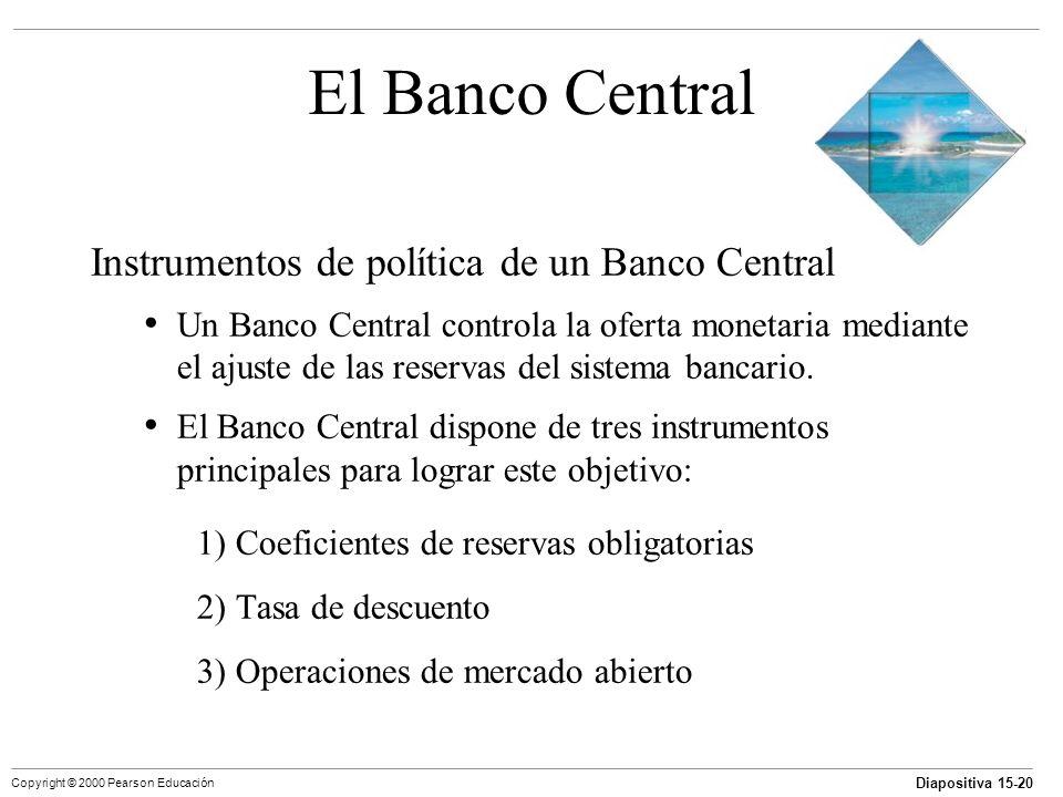 Diapositiva 15-20 Copyright © 2000 Pearson Educación El Banco Central Instrumentos de política de un Banco Central Un Banco Central controla la oferta