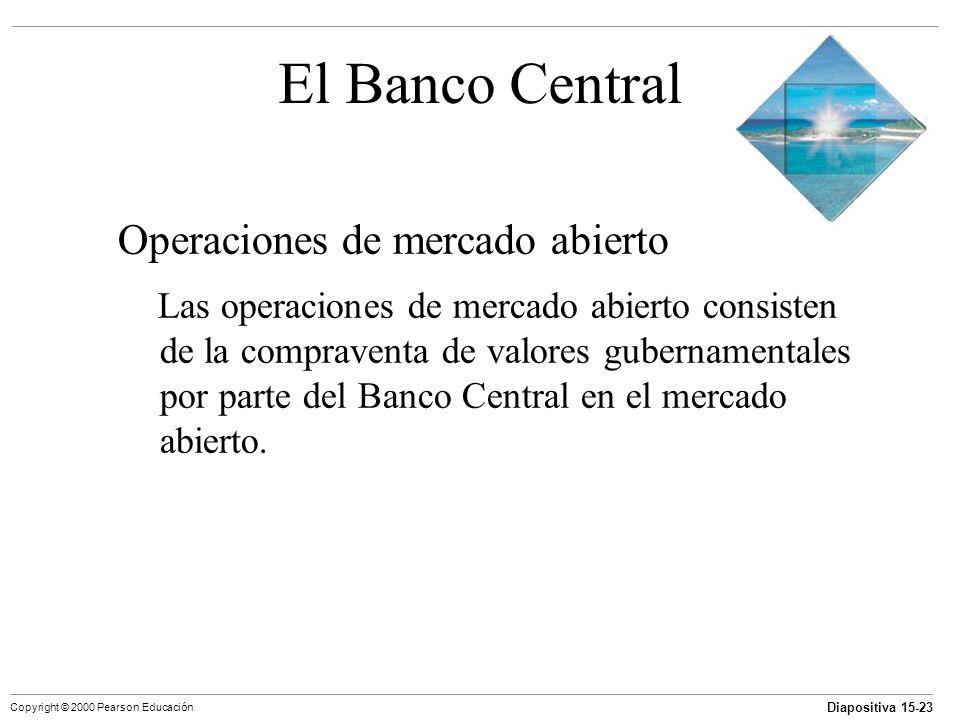 Diapositiva 15-23 Copyright © 2000 Pearson Educación El Banco Central Operaciones de mercado abierto Las operaciones de mercado abierto consisten de l