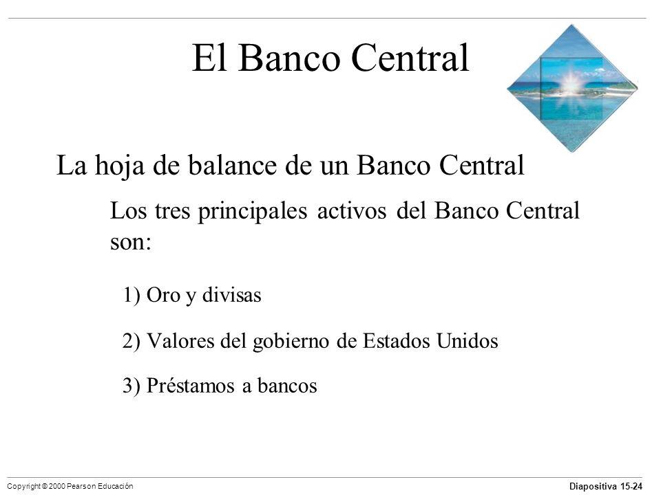 Diapositiva 15-24 Copyright © 2000 Pearson Educación El Banco Central La hoja de balance de un Banco Central Los tres principales activos del Banco Ce