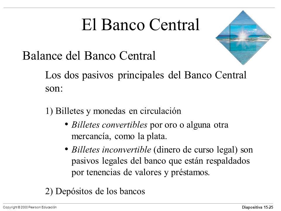 Diapositiva 15-25 Copyright © 2000 Pearson Educación El Banco Central Balance del Banco Central Los dos pasivos principales del Banco Central son: 1)