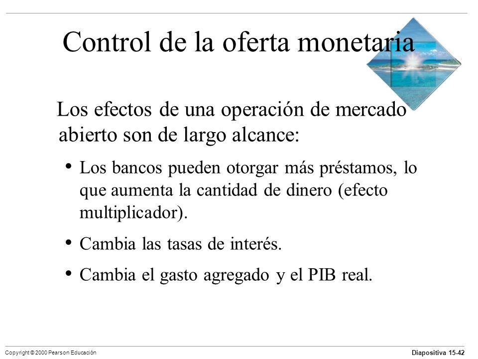 Diapositiva 15-42 Copyright © 2000 Pearson Educación Control de la oferta monetaria Los efectos de una operación de mercado abierto son de largo alcan