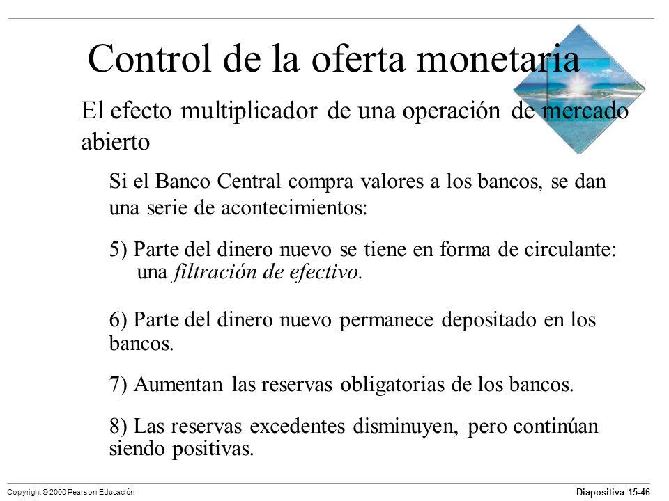 Diapositiva 15-46 Copyright © 2000 Pearson Educación Control de la oferta monetaria El efecto multiplicador de una operación de mercado abierto Si el