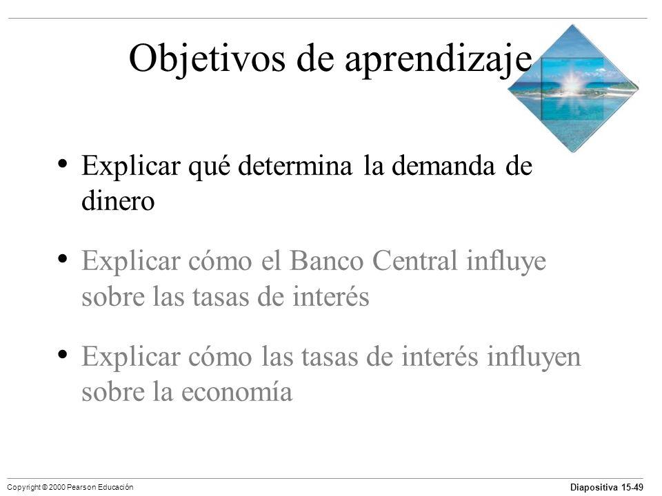 Diapositiva 15-49 Copyright © 2000 Pearson Educación Objetivos de aprendizaje Explicar qué determina la demanda de dinero Explicar cómo el Banco Centr
