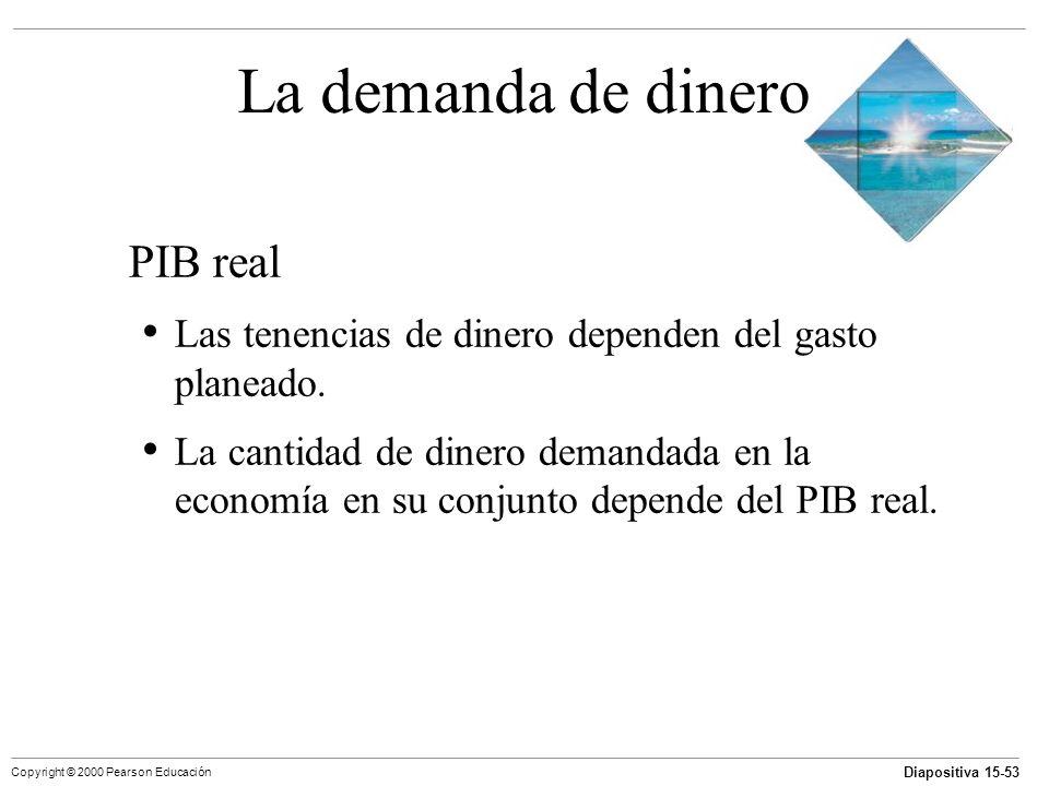 Diapositiva 15-53 Copyright © 2000 Pearson Educación La demanda de dinero PIB real Las tenencias de dinero dependen del gasto planeado. La cantidad de