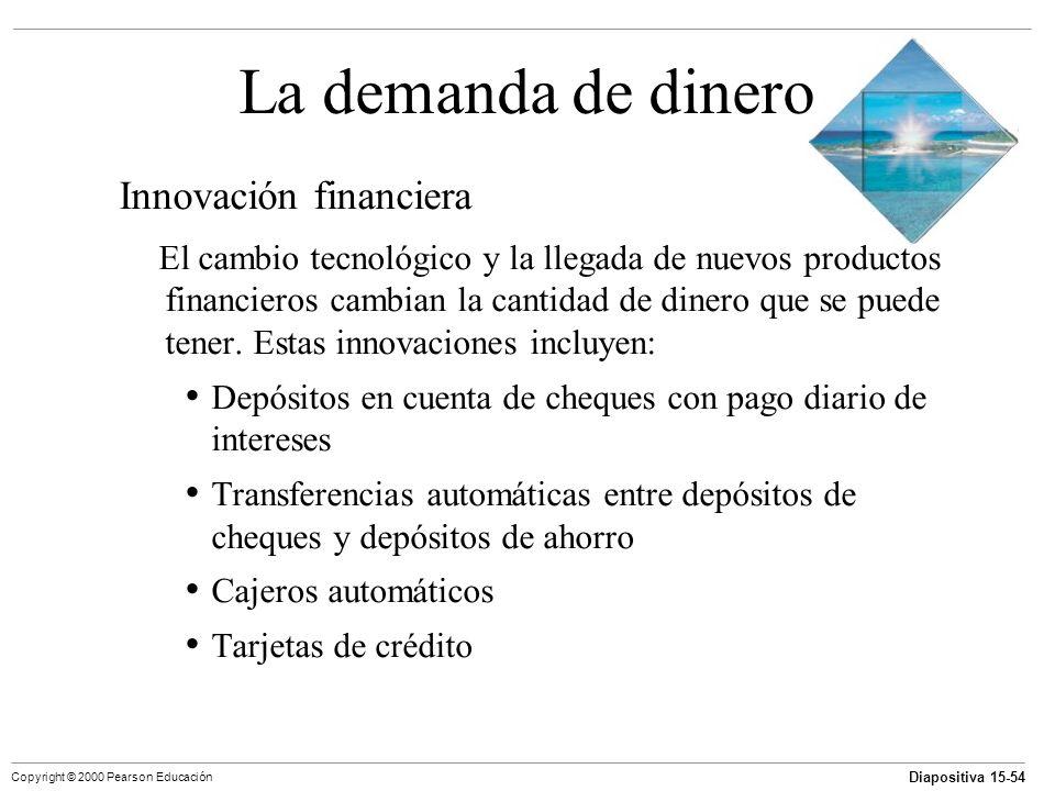 Diapositiva 15-54 Copyright © 2000 Pearson Educación La demanda de dinero Innovación financiera El cambio tecnológico y la llegada de nuevos productos