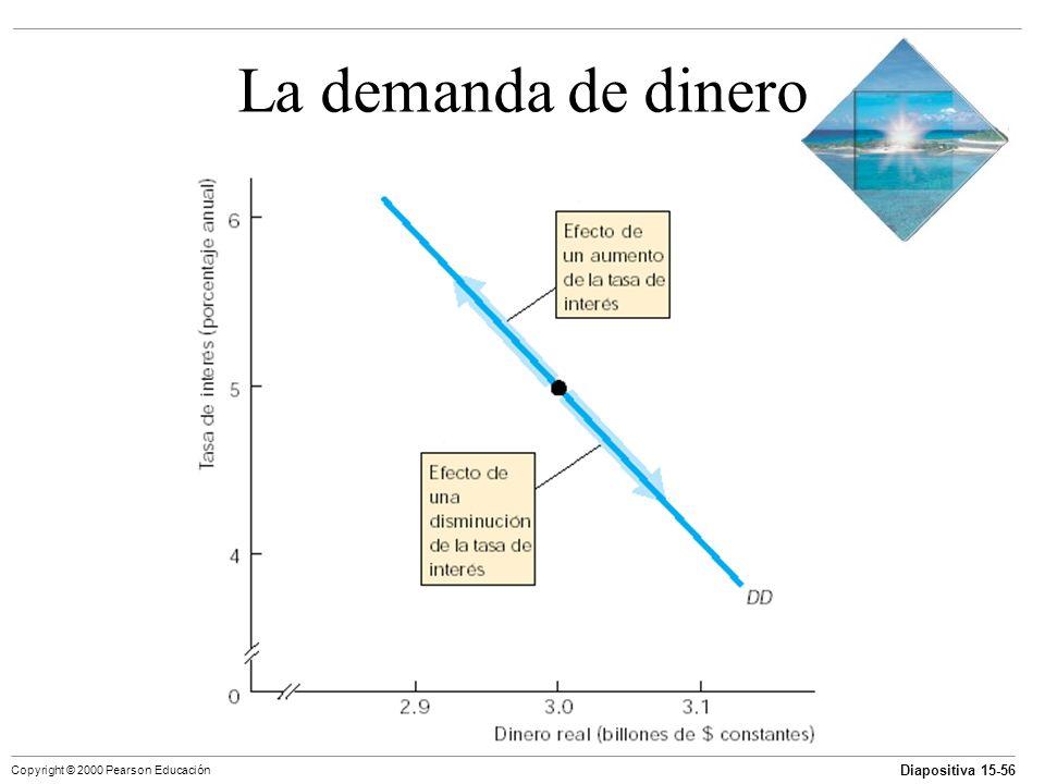 Diapositiva 15-56 Copyright © 2000 Pearson Educación La demanda de dinero