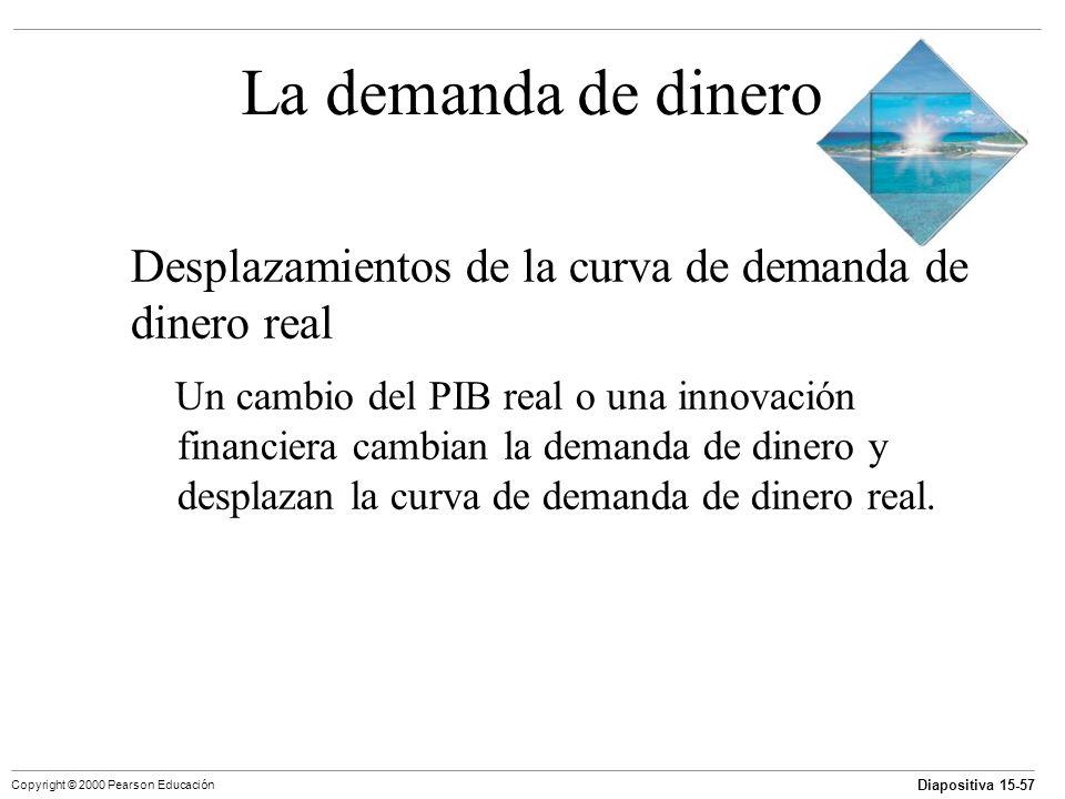 Diapositiva 15-57 Copyright © 2000 Pearson Educación La demanda de dinero Desplazamientos de la curva de demanda de dinero real Un cambio del PIB real