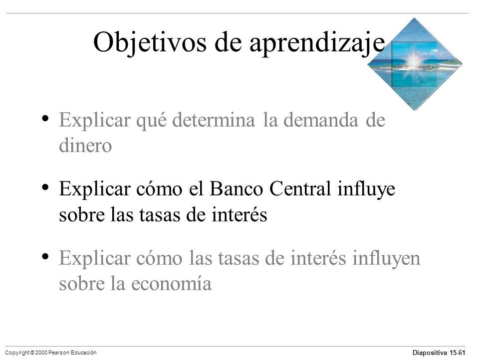 Diapositiva 15-61 Copyright © 2000 Pearson Educación Objetivos de aprendizaje Explicar qué determina la demanda de dinero Explicar cómo el Banco Centr