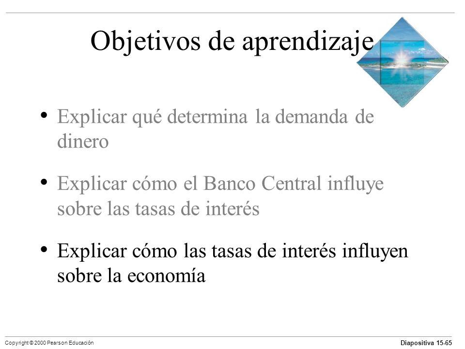 Diapositiva 15-65 Copyright © 2000 Pearson Educación Objetivos de aprendizaje Explicar qué determina la demanda de dinero Explicar cómo el Banco Centr