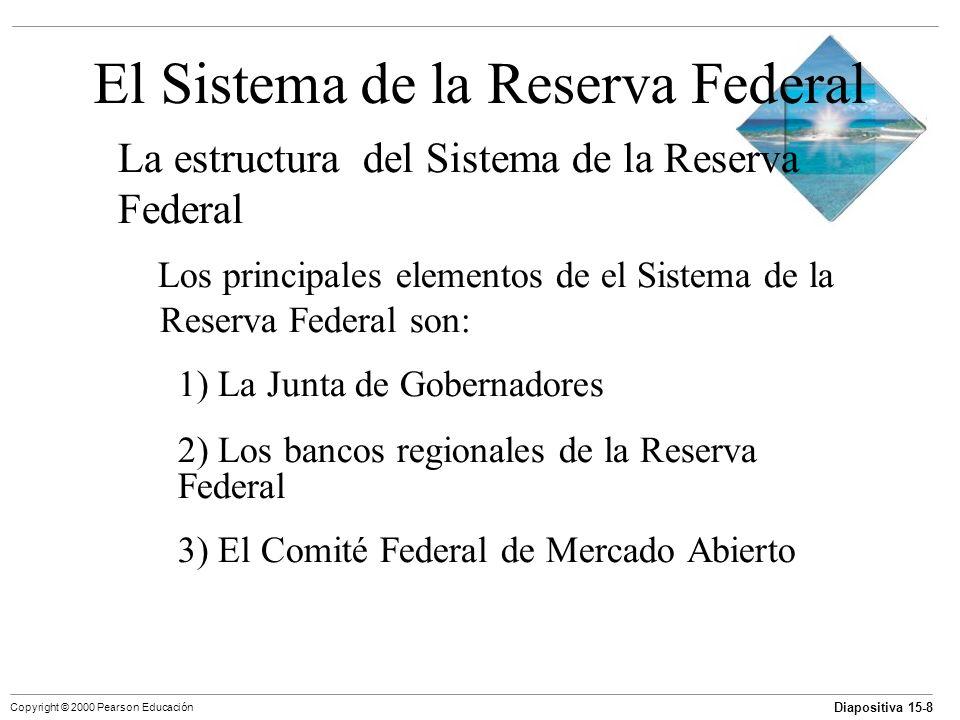 Diapositiva 15-8 Copyright © 2000 Pearson Educación El Sistema de la Reserva Federal La estructura del Sistema de la Reserva Federal Los principales e