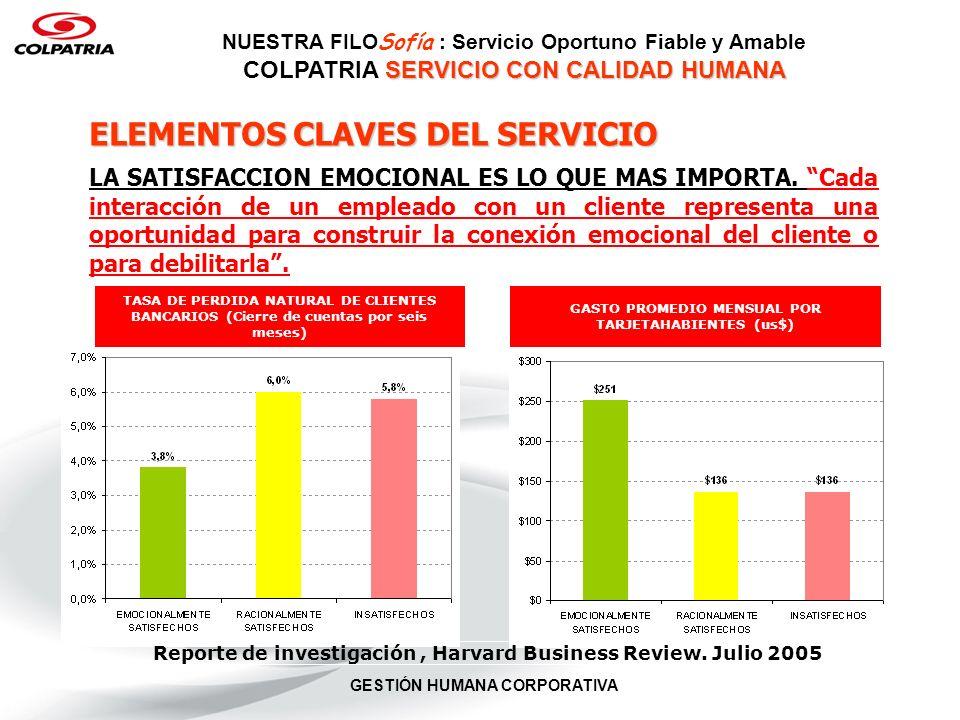 GESTIÓN HUMANA CORPORATIVA OBJETIVO GENERAL Direccionar el factor humano en Colpatria hacia un servicio que garantice excelencia y satisfacción para el cliente.