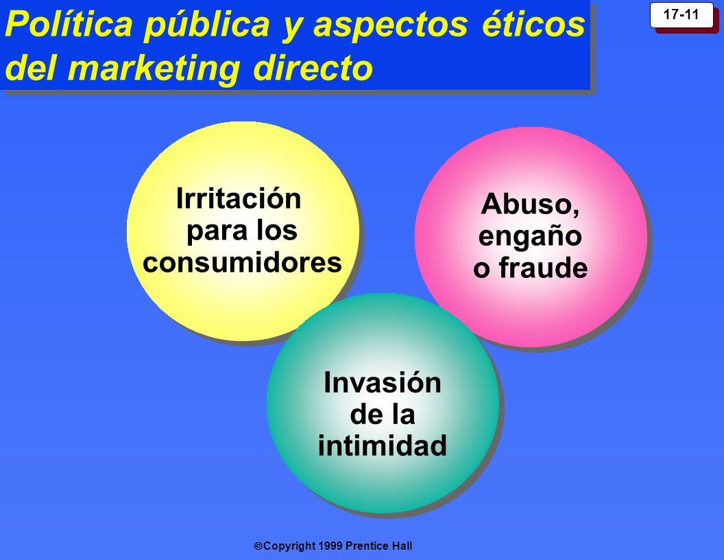Copyright 1999 Prentice Hall 17-11 Política pública y aspectos éticos del marketing directo Irritación para los consumidores Irritación para los consu