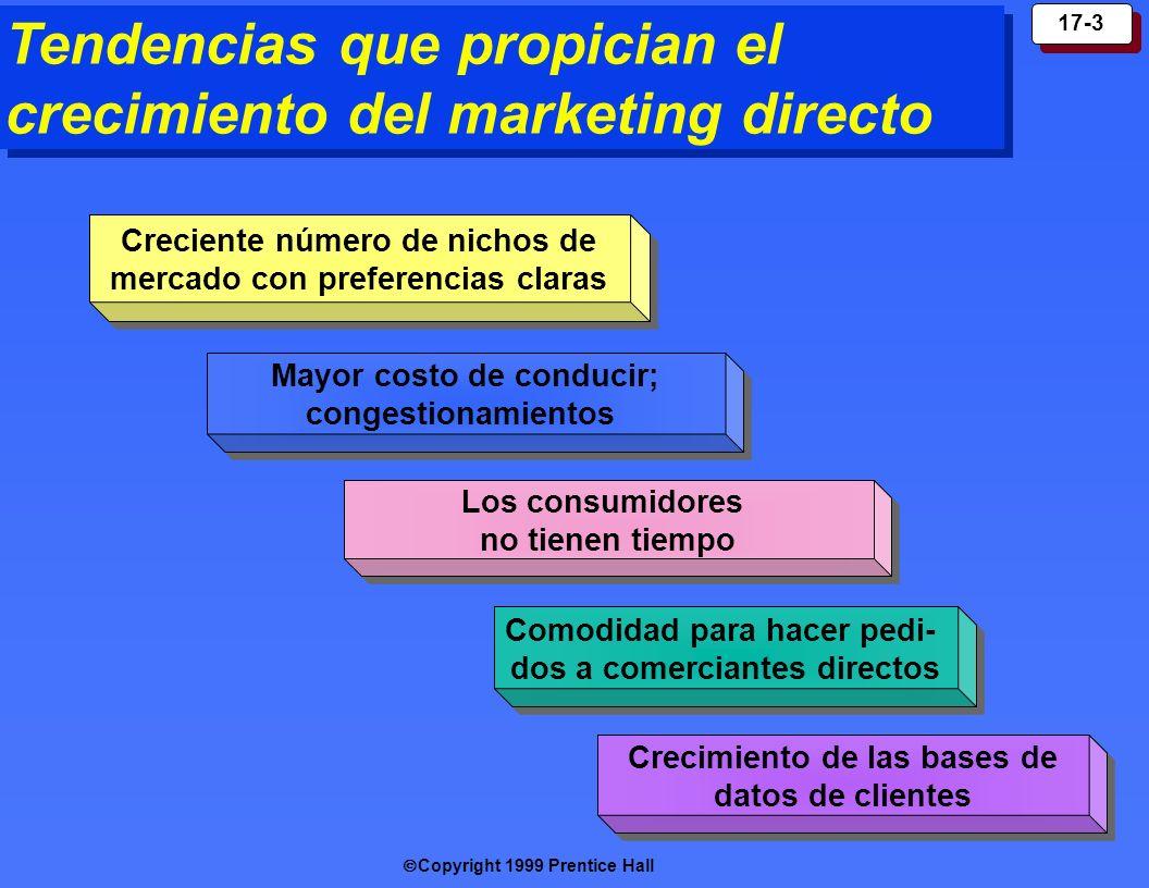 Copyright 1999 Prentice Hall 17-3 Tendencias que propician el crecimiento del marketing directo Creciente número de nichos de mercado con preferencias