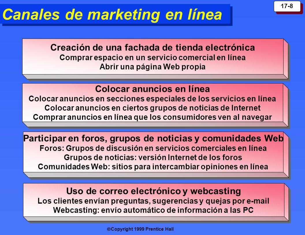 Copyright 1999 Prentice Hall 17-8 Canales de marketing en línea Crea ción de una fachada de tienda electrónica Comprar espacio en un servicio comercia