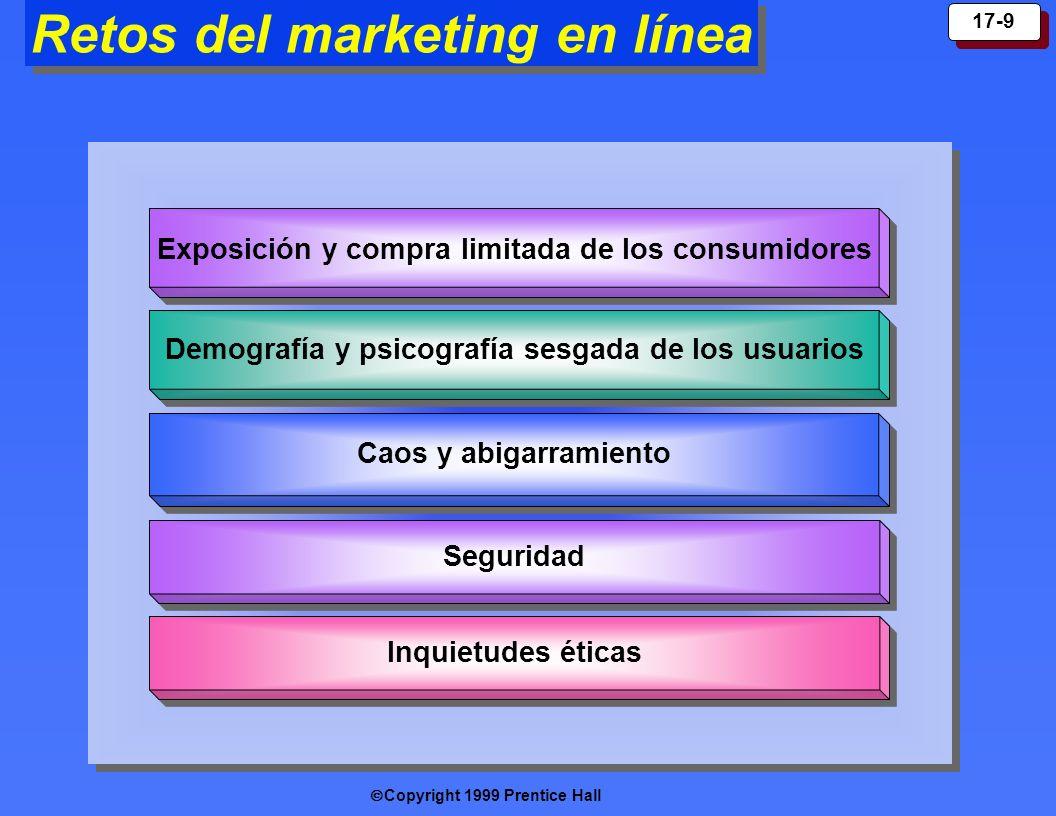 Copyright 1999 Prentice Hall 17-9 Retos del marketing en línea Exposición y compra limitada de los consumidores Demografía y psicografía sesgada de lo