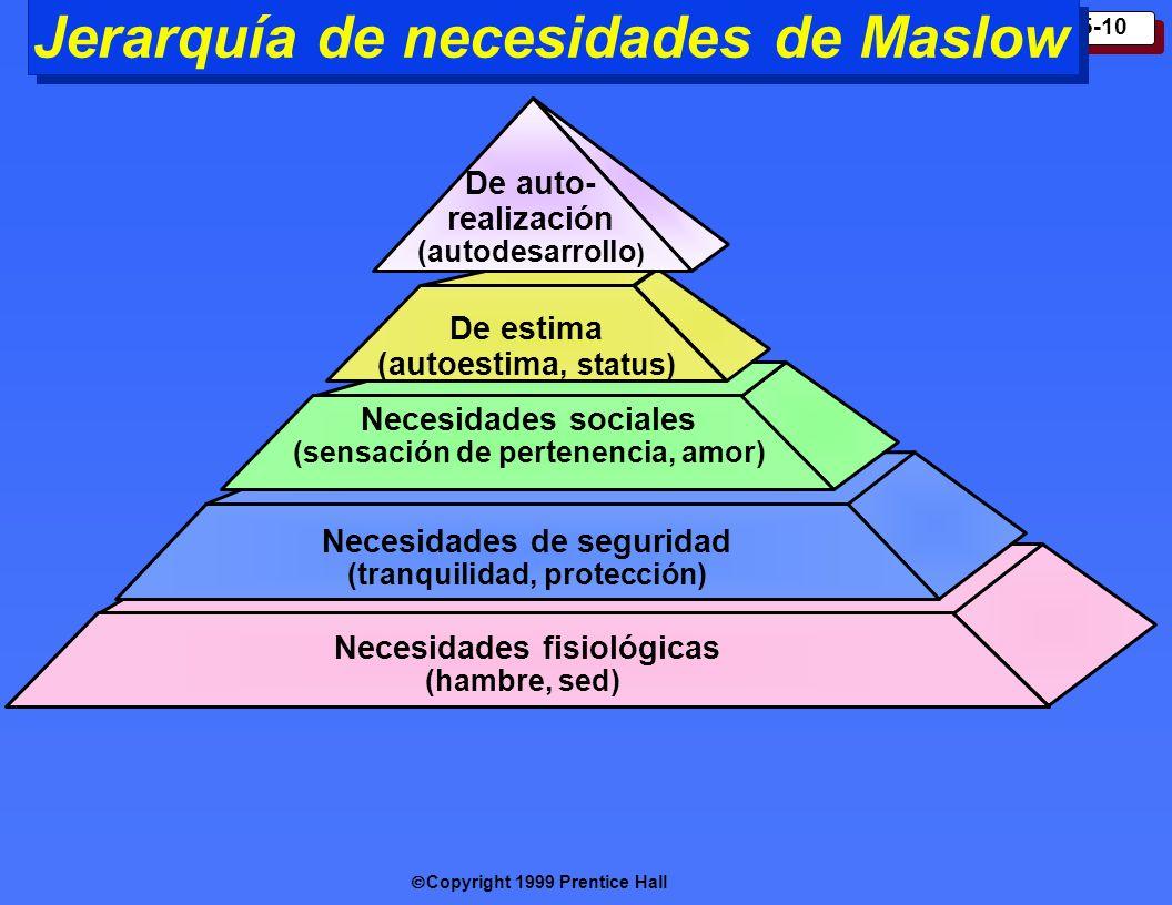 Copyright 1999 Prentice Hall 5-10 Jerarquía de necesidades de Maslow De estima (autoestima, status) Necesidades sociales (sensación de pertenencia, amor) Necesidades de seguridad (tranquilidad, protección) Necesidades fisiológicas (hambre, sed) De auto- realización (autodesarrollo )
